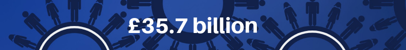 £35.7 billion