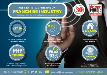 2018-UK-Franchise-Industry-Infographic